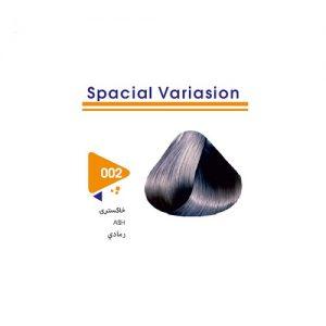 واریاسیون خاکستری ویتامول